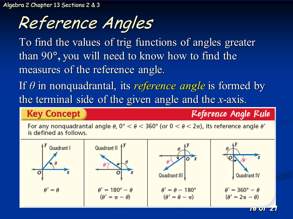 Angles And Degree Measure Ppt Download. Reference Angles. Worksheet. Worksheet More Reference Angles At Clickcart.co