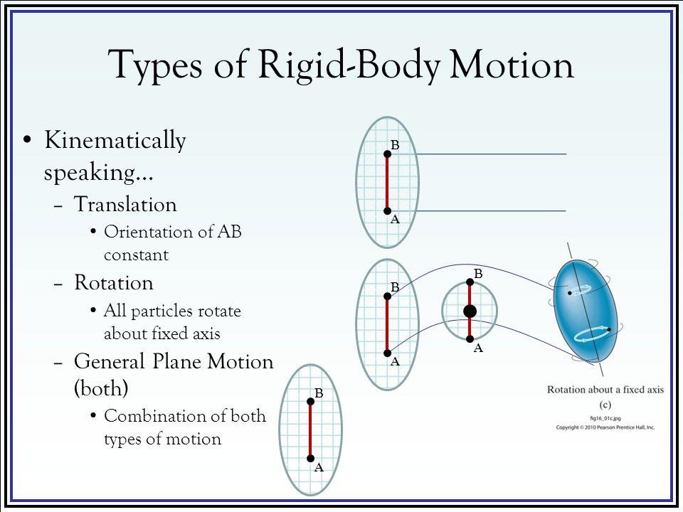 Particle vs  Rigid-Body Mechanics - ppt video online download