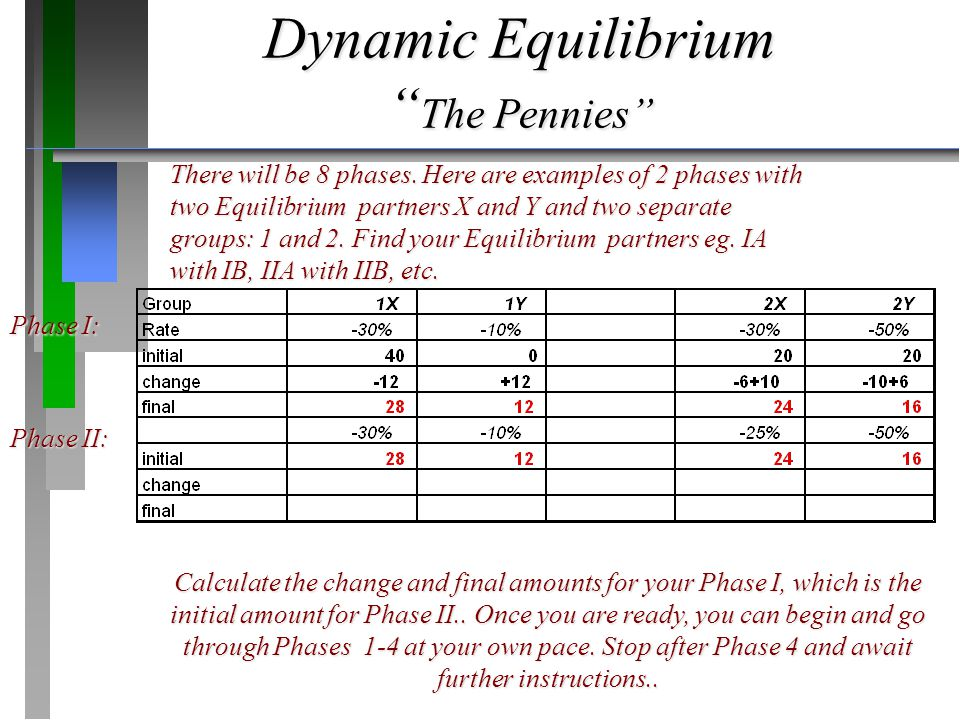 Chemical Equilibrium Dr Ron Rusay Copyright Rj Rusay Ppt