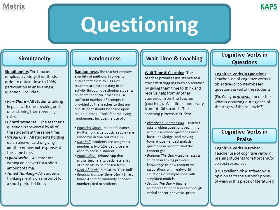 cognitive coaching questions
