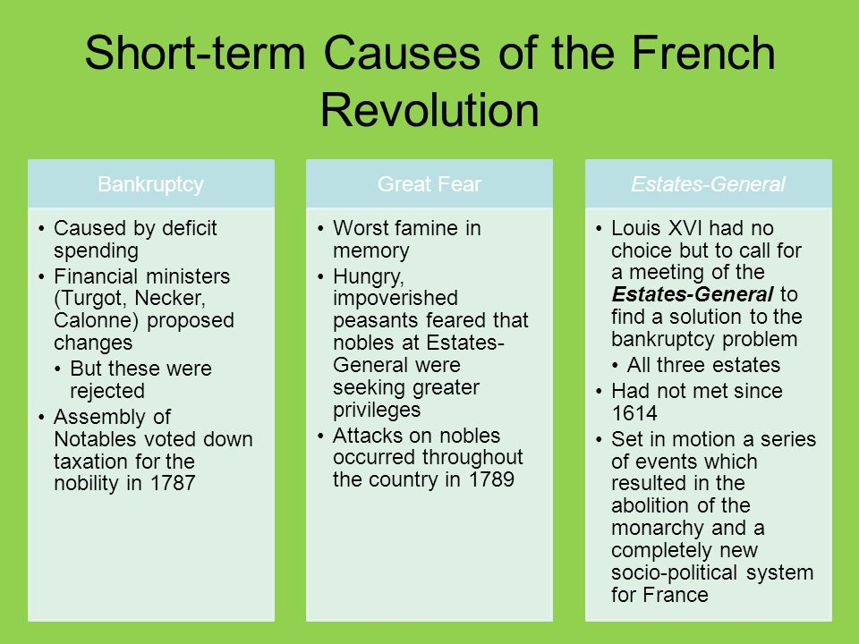 an analysis of the effects of the french revolution on europe ©2002 cleveland institute of music: evolution and revolution the name of the french people july 14, 1789 known as bastille day (france's 4th of july) random riots throughout the streets of paris.