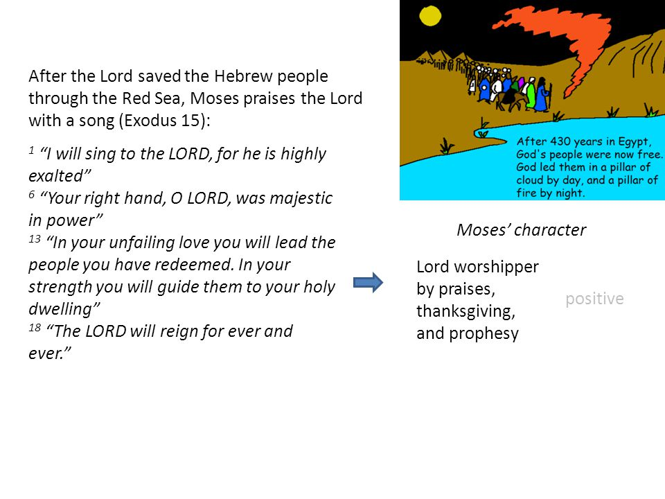Character study of Moses, part2 - ppt video online download