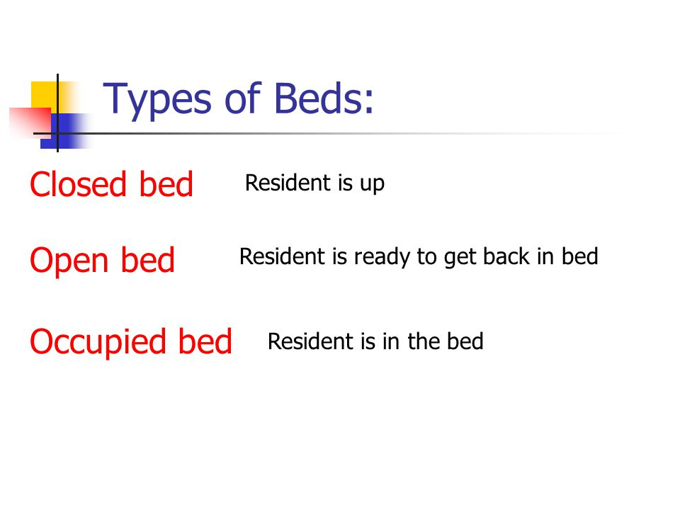 Types of Beds: Closed bed Open bed Occupied bed Resident is up