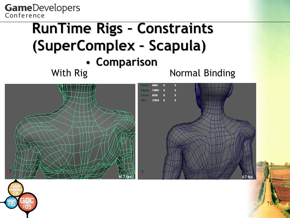 Helper Joints: Advanced Deformations on RunTime Characters - ppt