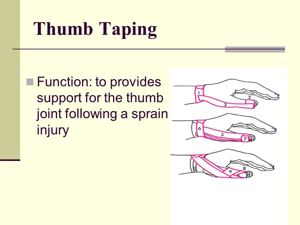 56 Thumb Taping Function: to provides support for the thumb joint following  a sprain injury