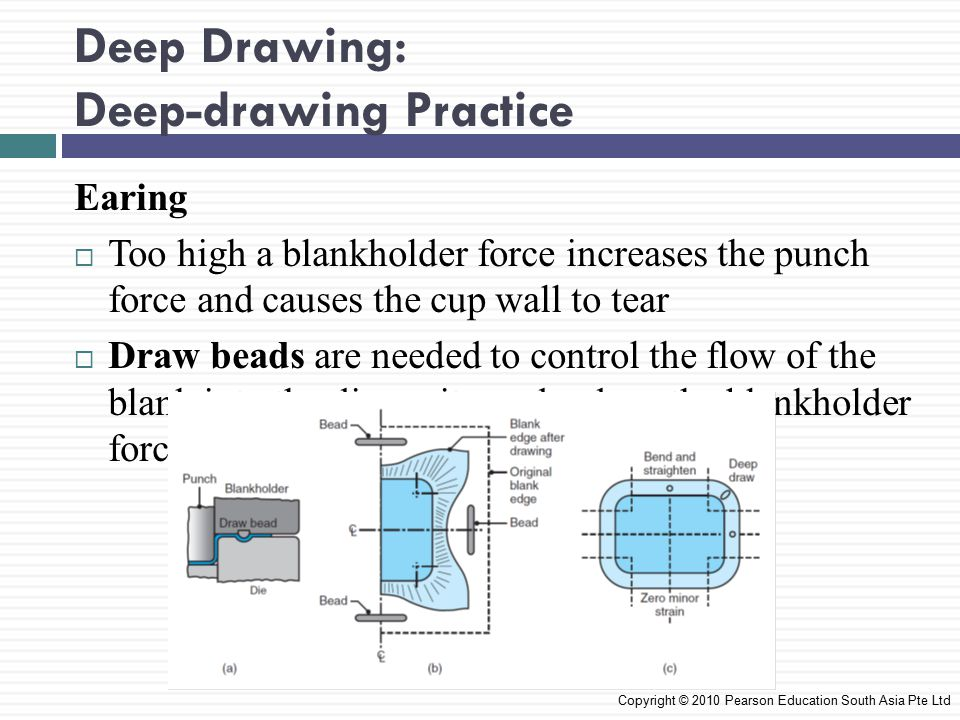 Drawability Of Sheet Metal Methodology To Produce Locally
