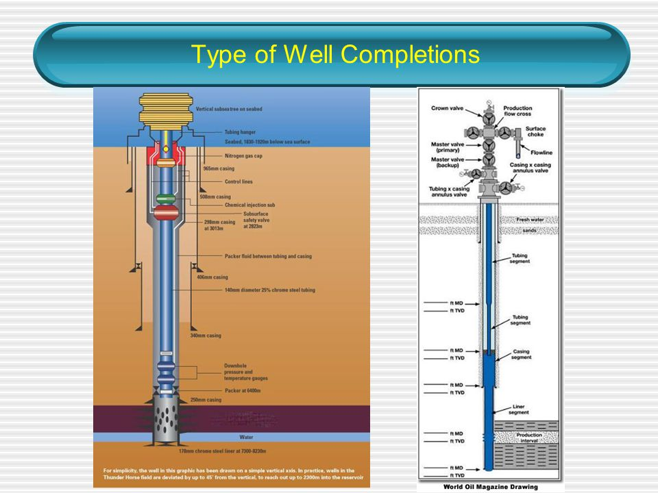 Oil Well Production Wiring Schematic on