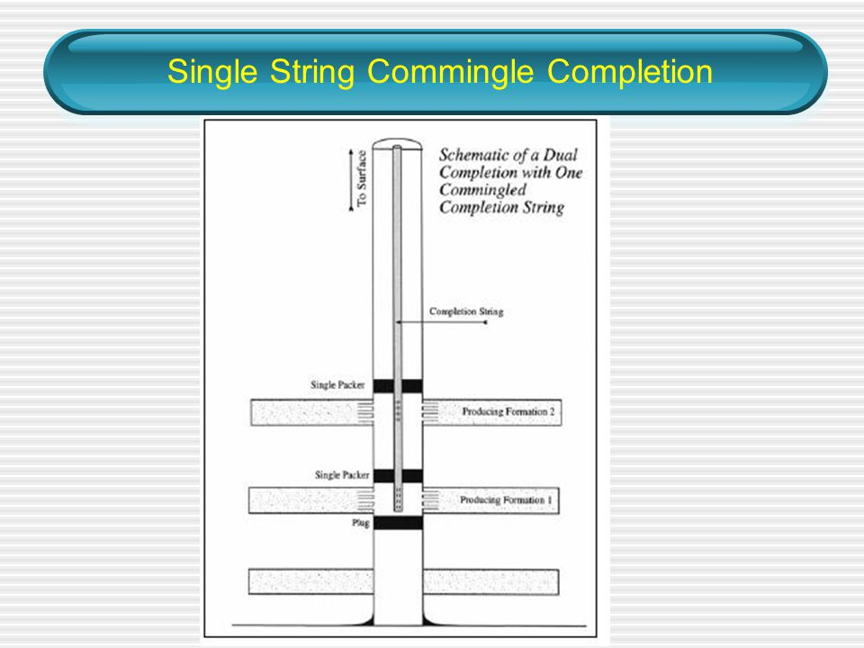 Single String Commingle Completion