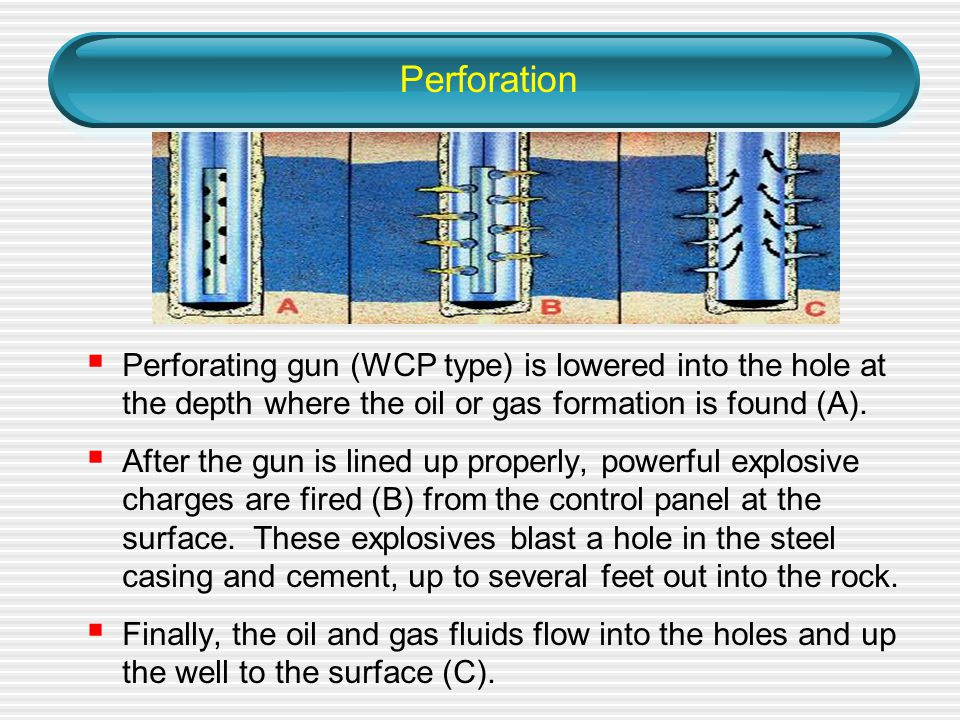 Perforation Perforating gun (WCP type) is lowered into the hole at the depth where the oil or gas formation is found (A).
