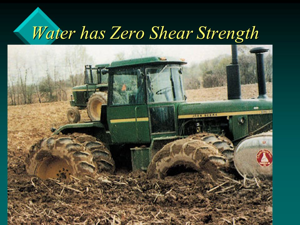Water has Zero Shear Strength