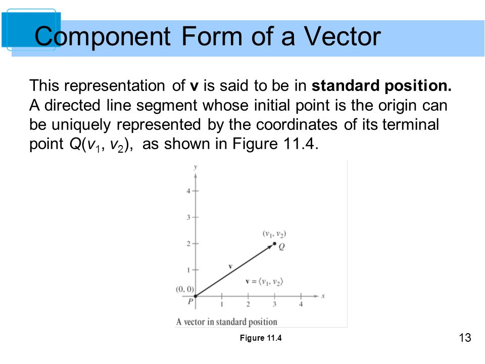 Vectors And The Geometry Of Space Ppt Download