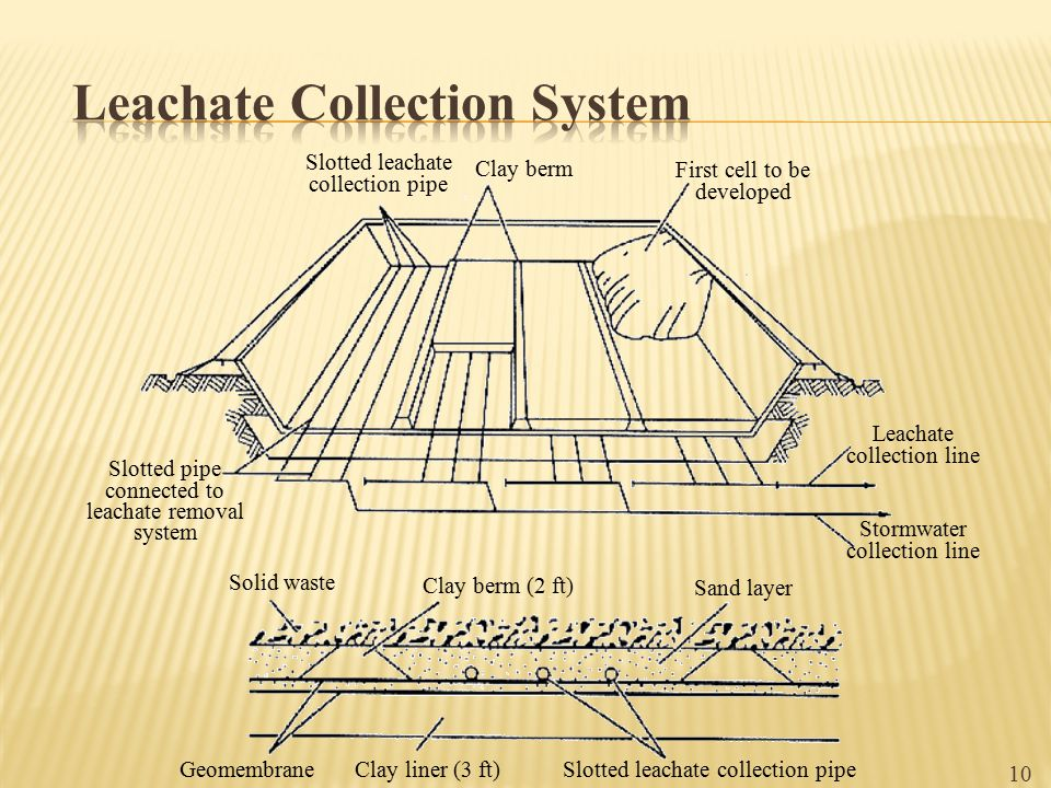 Leachate Collection System Ppt Video Online Download