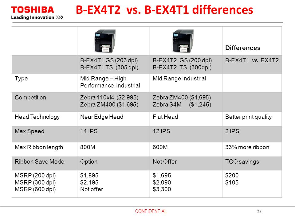 Introducing the Industrial B-EX4T2 Series - ppt video online