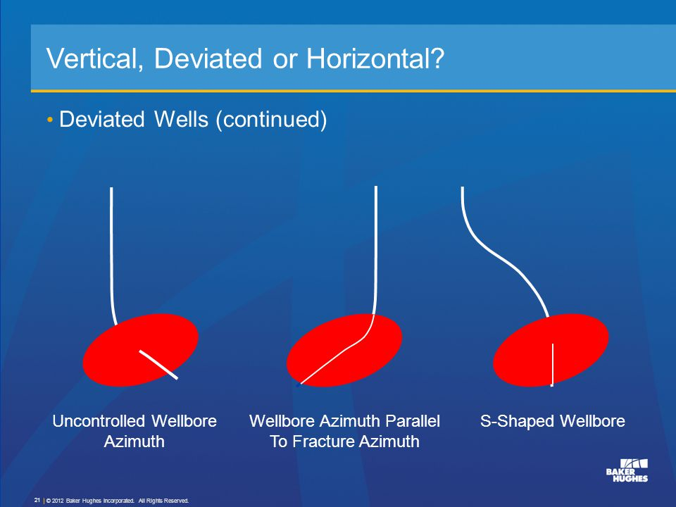 Horizontal & Multi-Fractured Wells - ppt video online download