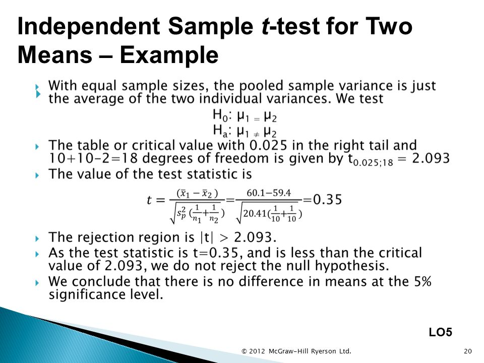 Chapter 10 Estimation And Hypothesis Testing Ii Independent And