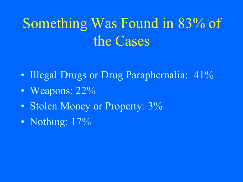 Something Was Found in 83% of the Cases