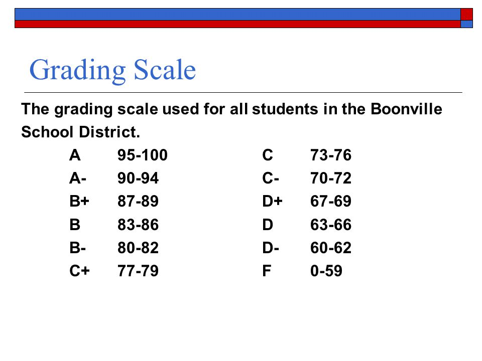 Grading Scale The grading scale used for all students in the Boonville