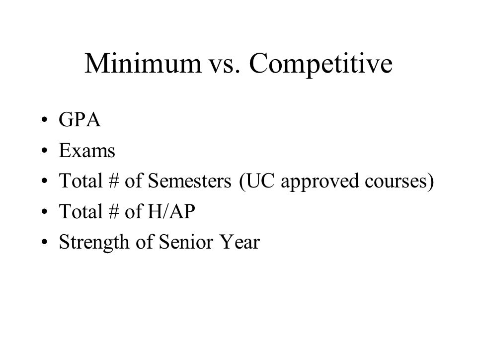 Minimum vs. Competitive