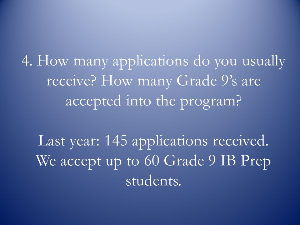 Last year: 145 applications received.