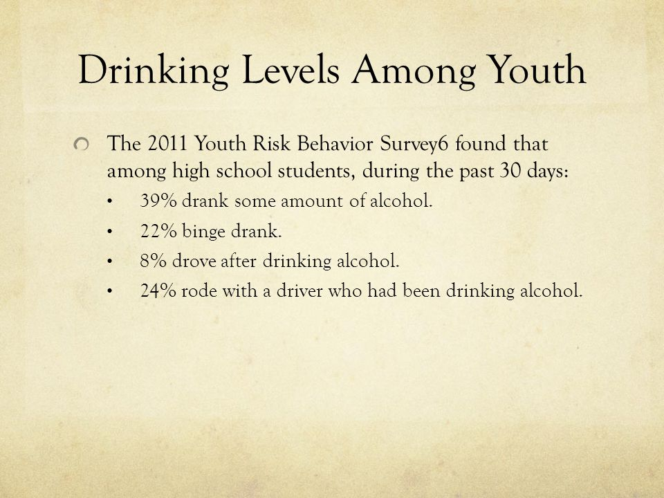 Drinking Levels Among Youth