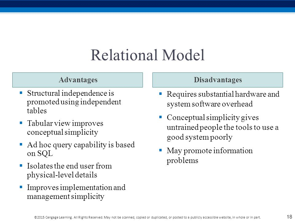 Advantages and disadvantages of entity relationship diagrams advantages and disadvantages of entity relationship diagrams images gallery chapter 2 data models ppt video online download rh slideplayer com ccuart Images