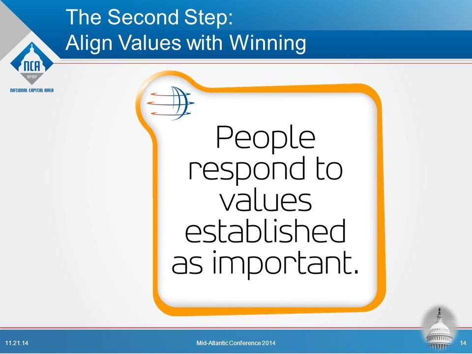 The Second Step: Align Values with Winning