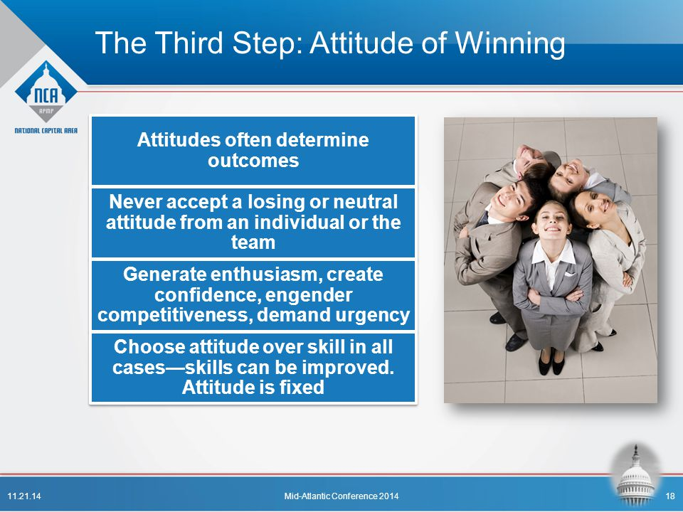 The Third Step: Attitude of Winning
