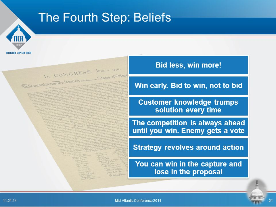 The Fourth Step: Beliefs