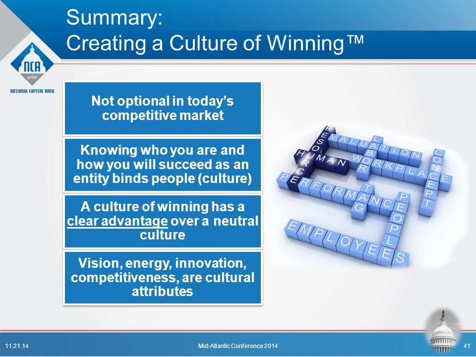 Summary: Creating a Culture of Winning™
