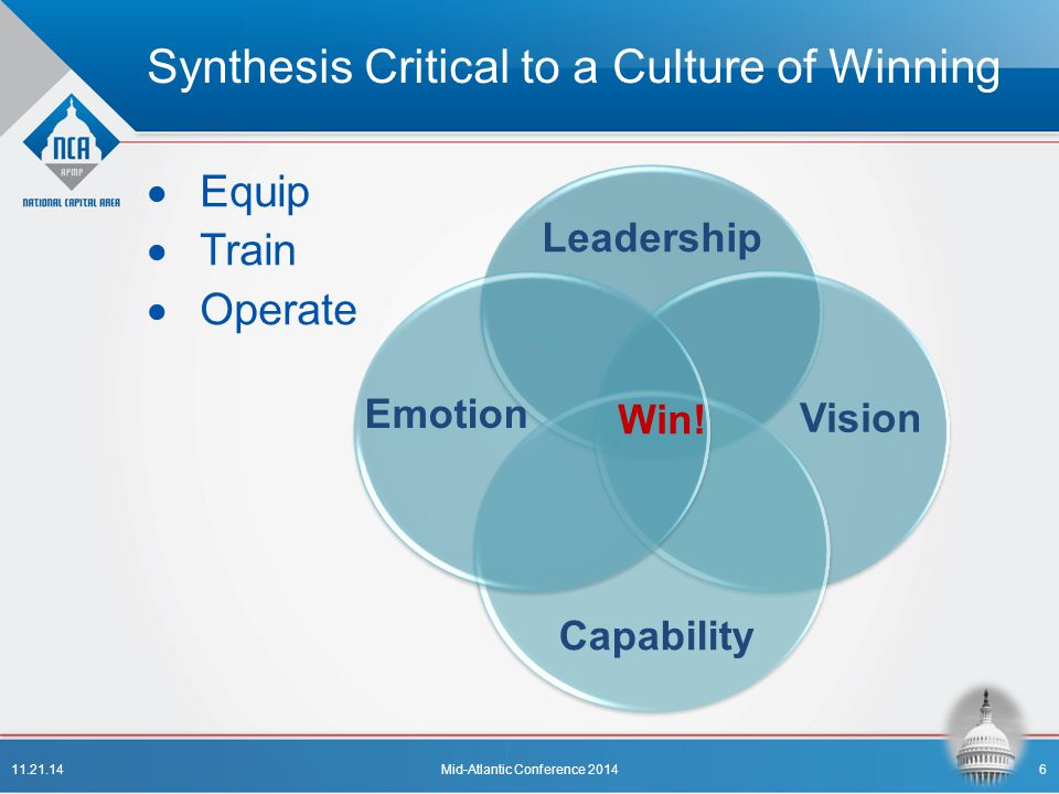 Synthesis Critical to a Culture of Winning