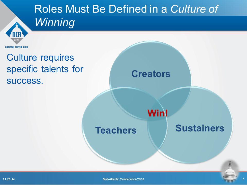 Roles Must Be Defined in a Culture of Winning