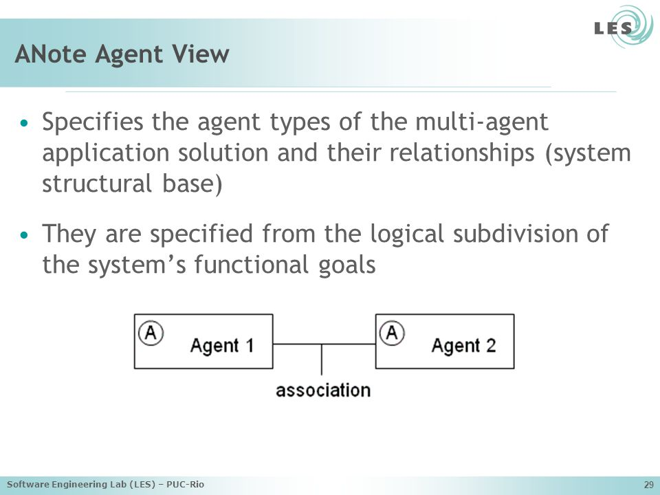 ANote Agent View Specifies the agent types of the multi-agent application solution and their relationships (system structural base)