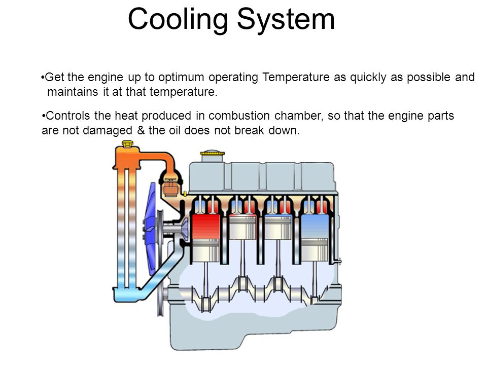 Cooling System Get the engine up to optimum operating Temperature as quickly as possible and. maintains it at that temperature.