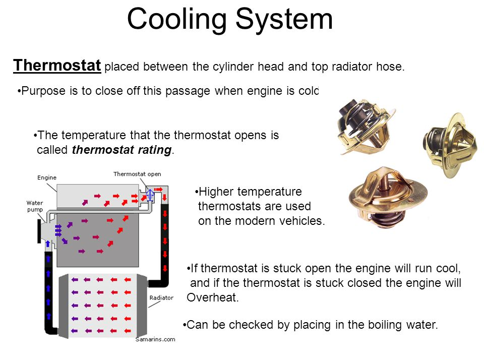 Cooling System Thermostat placed between the cylinder head and top radiator hose. Purpose is to close off this passage when engine is cold.