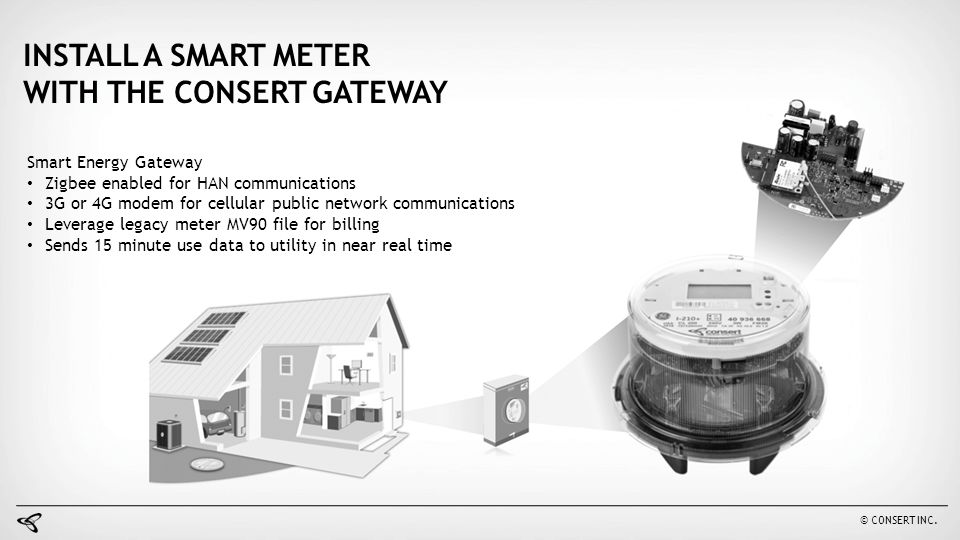 INSTALL A SMART METER WITH THE CONSERT GATEWAY