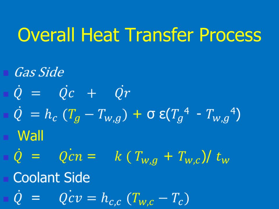 Overall Heat Transfer Process
