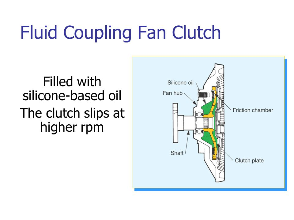 Fluid Coupling Fan Clutch