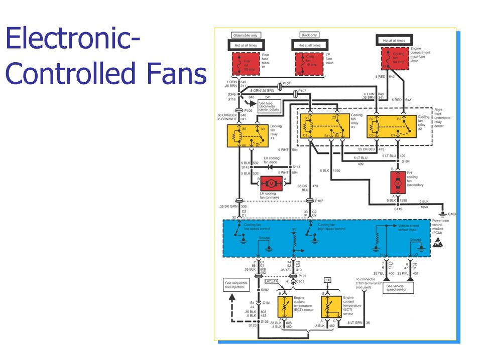 Electronic-Controlled Fans