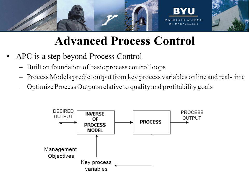 Advanced Process Control Train...