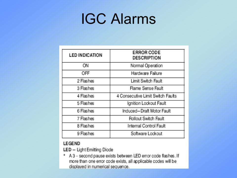9 IGC Alarms