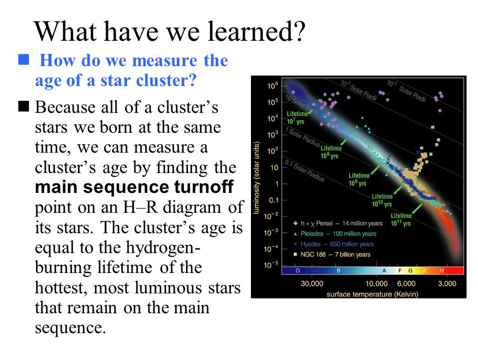 Outline of ch 11b the h r diagram ppt video online download what have we learned how do we measure the age of a star cluster ccuart Images