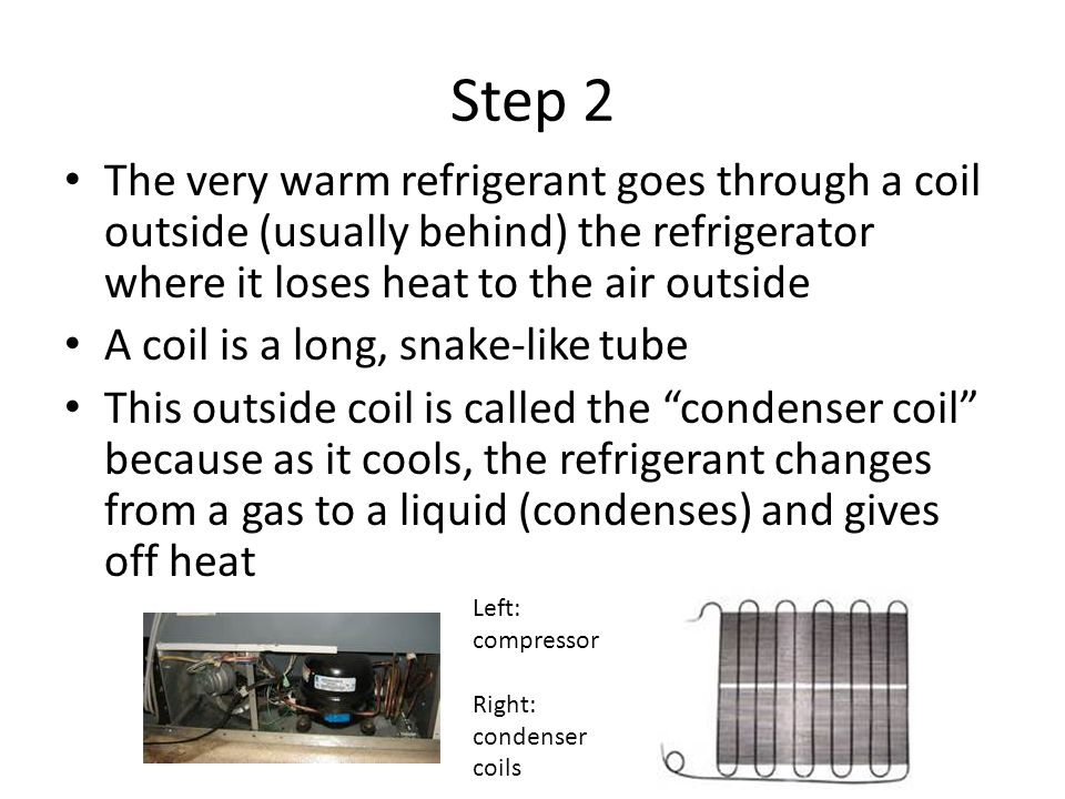 Step 2 The very warm refrigerant goes through a coil outside (usually behind) the refrigerator where it loses heat to the air outside.
