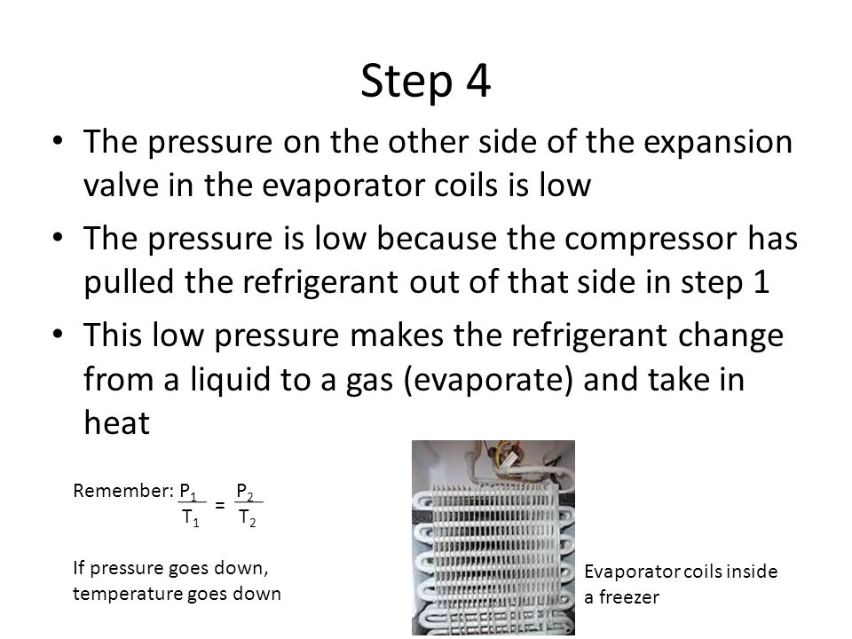Step 4 The pressure on the other side of the expansion valve in the evaporator coils is low.