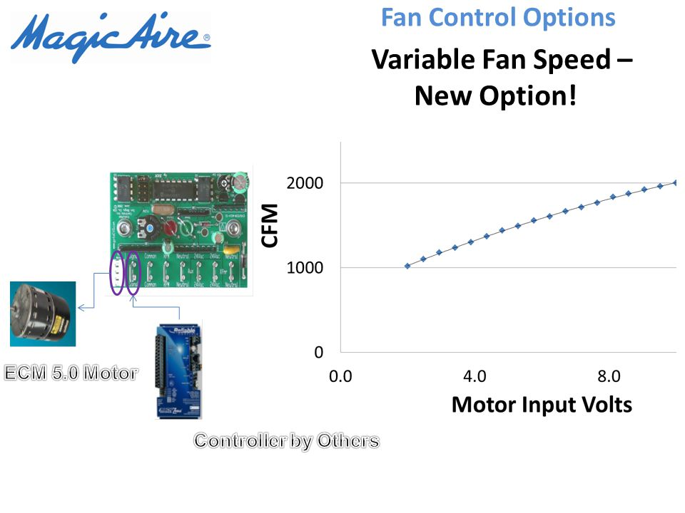 variable fan speed – new option!