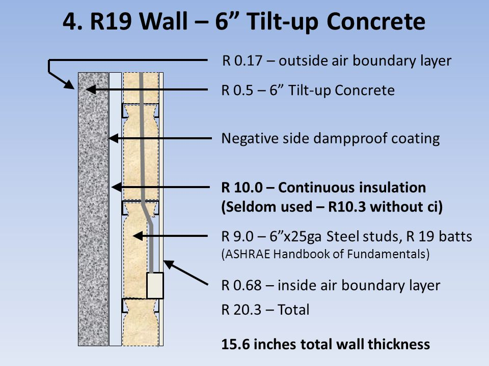 Wall Insulation and Whole Building Energy Performance - ppt download