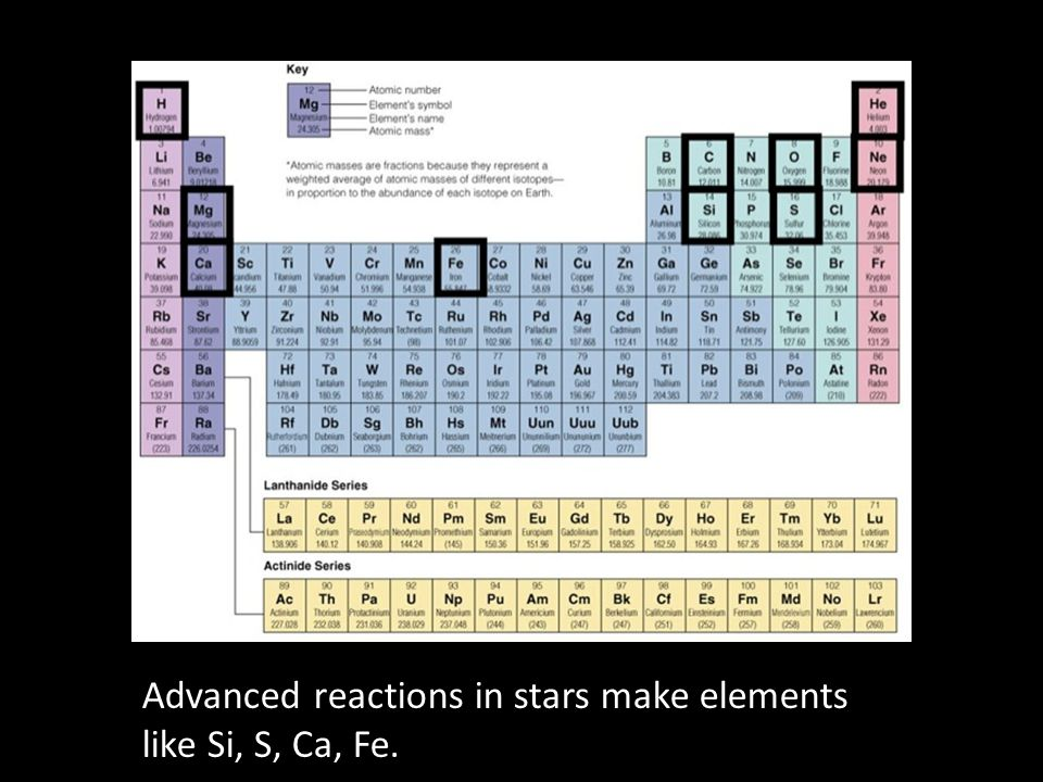 Advanced reactions in stars make elements like Si, S, Ca, Fe.