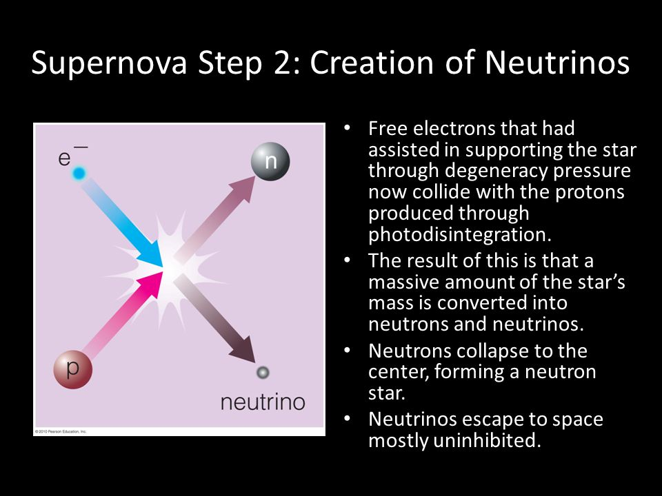 Supernova Step 2: Creation of Neutrinos