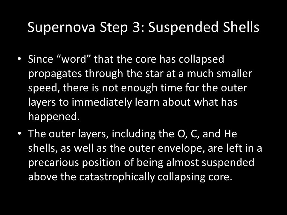 Supernova Step 3: Suspended Shells