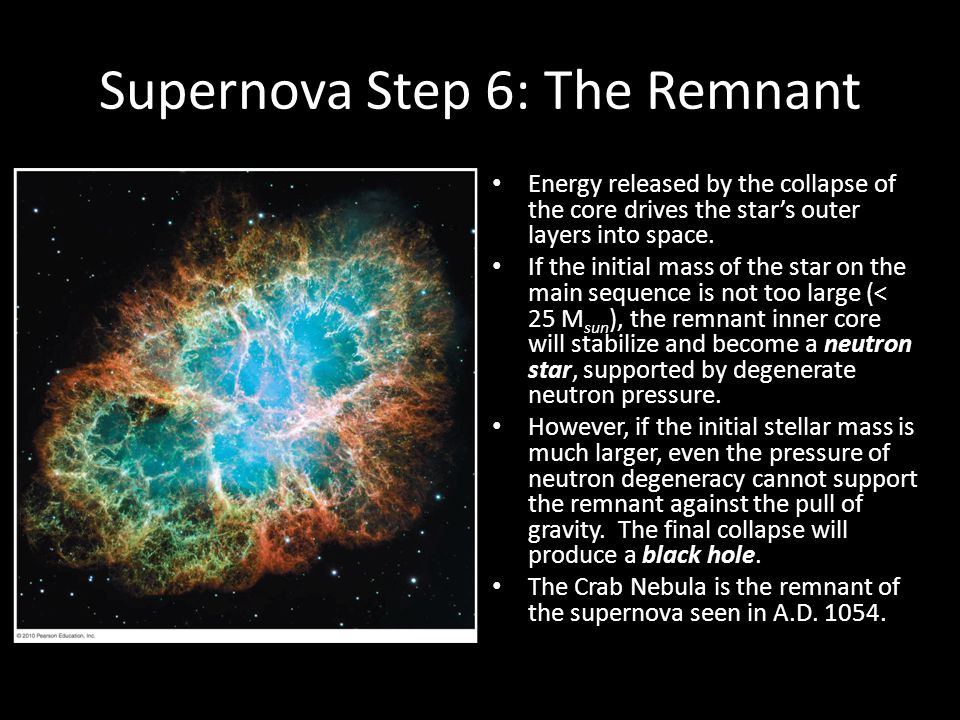Supernova Step 6: The Remnant