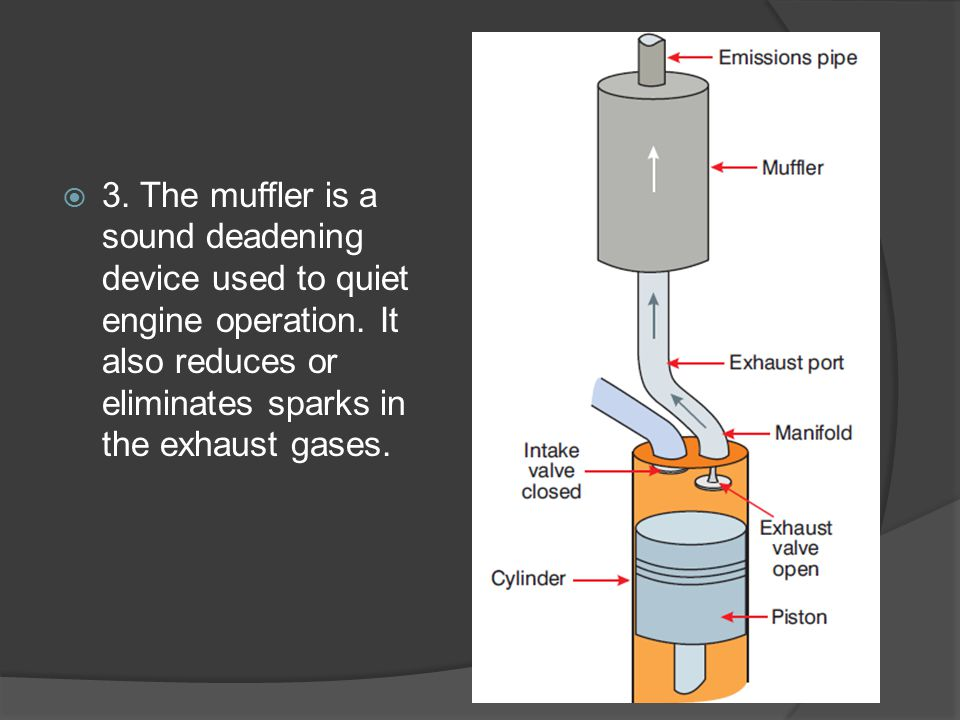 3. The muffler is a sound deadening device used to quiet engine operation.